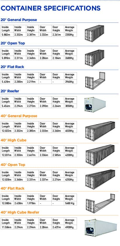 Container Size & Specifications