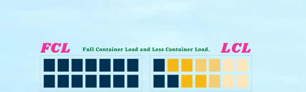 FCL and LCL: How do both of them differ from each other?